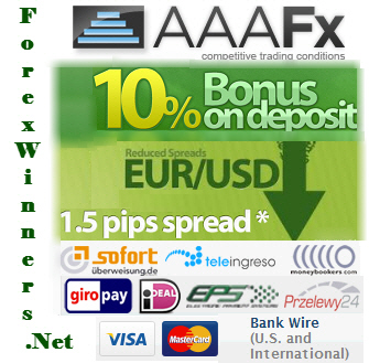 Forex real account