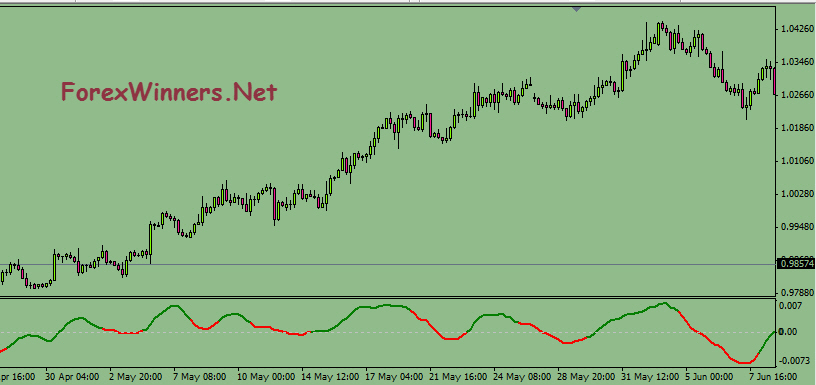 Forex news alert free download