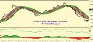 Light Forex System