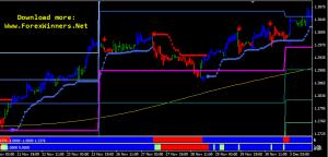 Fgf mt4 indicator forex