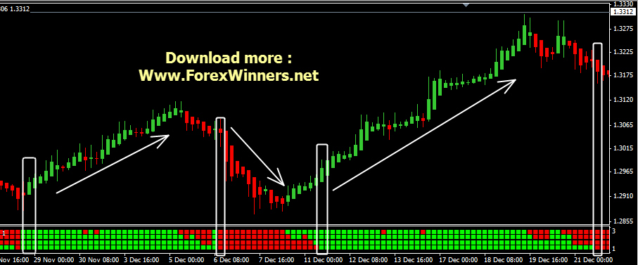 RibbonTrader | Forex Winners | Free Download