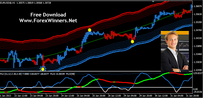 Forex lines 7 | Forex Winners | Free Download
