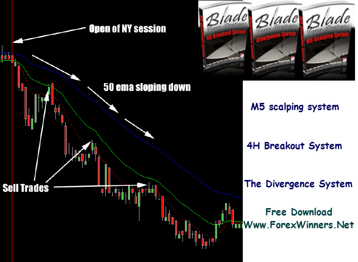 Forex blade review