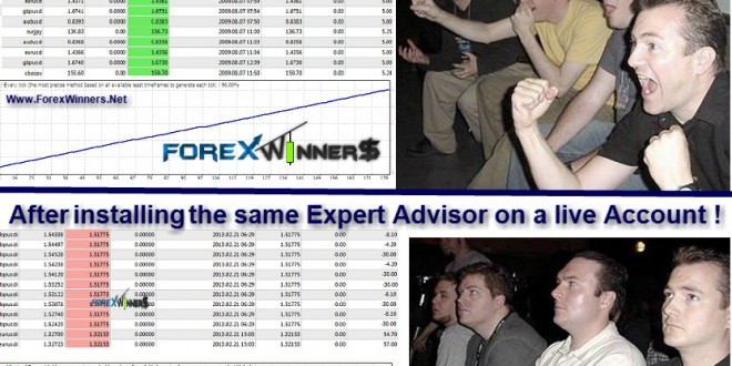 Forex Fun- Expert Advisors fun