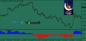 Forex monarch indicator free download