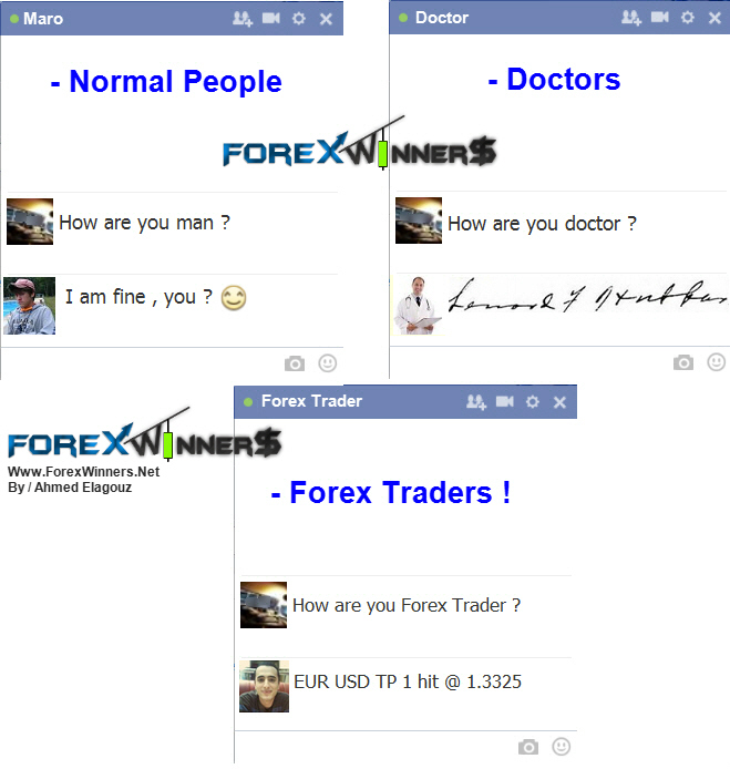 Forex Basic Terms