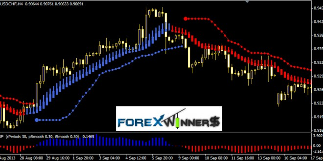Forex Hba System Forex Winners Free Download