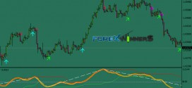 TrendStrength oma channel_mtf_alerts-1a