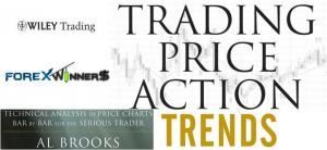 Trading Price Action Trends Technical Analysis of Price Charts Bar