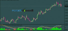 best forex strategy , best trading system , forex indicators , Forex Winners , Free forex systems , استراتيجيات , مؤشرات فوركس