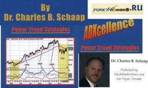 ADXcellence Power Trend Strategies – Charles Schaap
