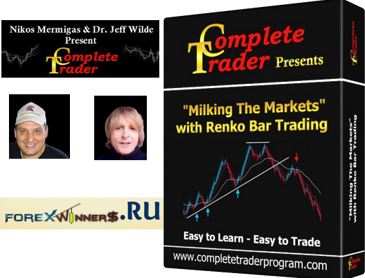 Complete trader Scalping With Renko-Milking the markets | Forex