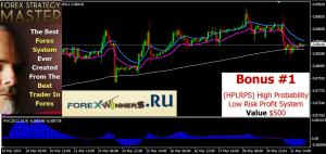 forexstrategymaster High Probability Low Risk Profit System