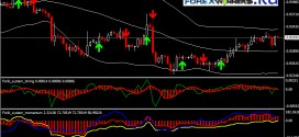 Forbi simple Forex System