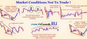Market Conditions Not To Trade