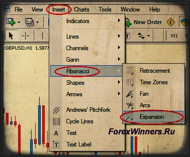 Forex Education-Fibonacci Expansion | Forex Winners | Free