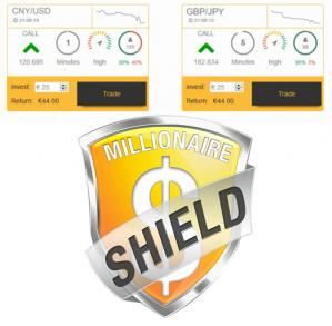 How to Trade Binary Options Successfully with Millionaire Shield App