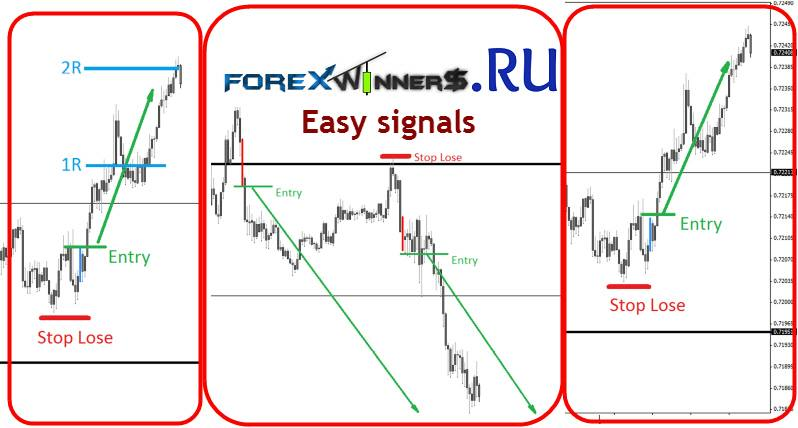 Easy forex signals