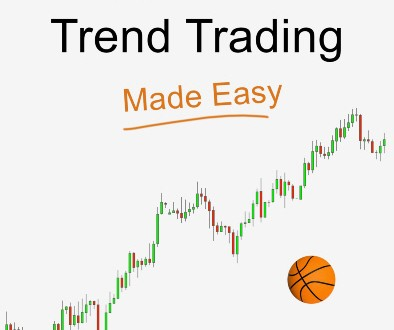 Easy forex breakout trend trading