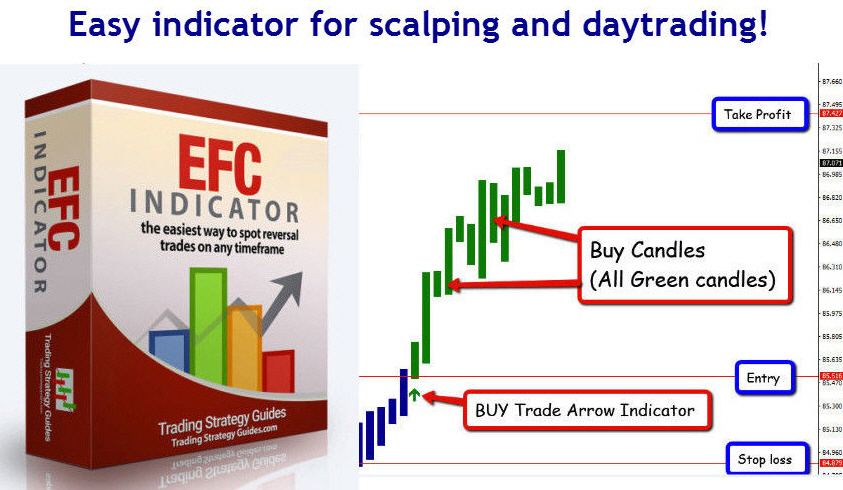 Trading binary options for fun and profit a guide for speculators download