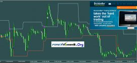 Decision Bar Indicator – Profitable strategy for swing Daytrading