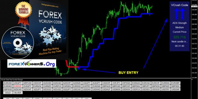 Forex Hs Code - Search HSN code for Forex in India